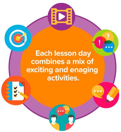 activity-circle2